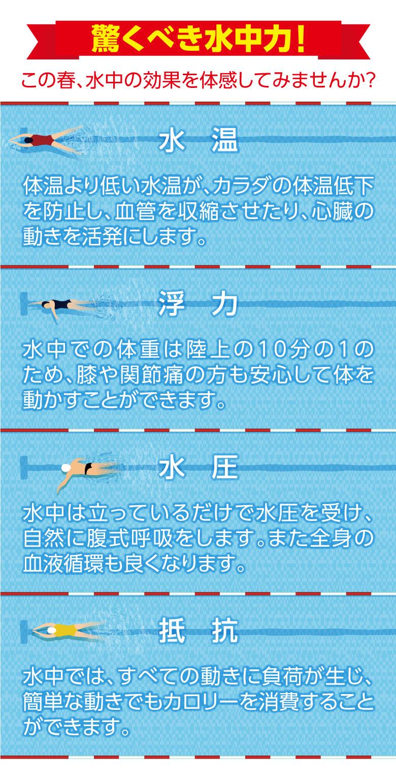 cv-ad-effect-aii-c21